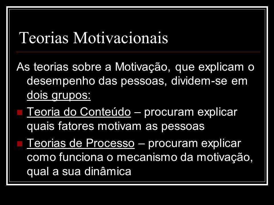 Teorias Motivacionais As teorias sobre a Motivação, que explicam o desempenho das pessoas, dividem-se em dois grupos: Teoria do Conteúdo – procuram ex