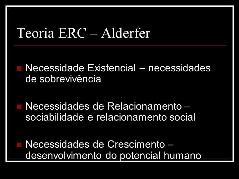 Teoria ERC – Alderfer Necessidade Existencial – necessidades de sobrevivência Necessidades de Relacionamento – sociabilidade e relacionamento social N