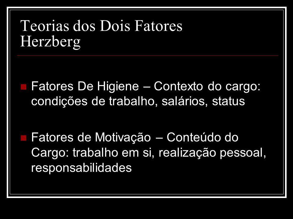 Teorias dos Dois Fatores Herzberg Fatores De Higiene – Contexto do cargo: condições de trabalho, salários, status Fatores de Motivação – Conteúdo do C