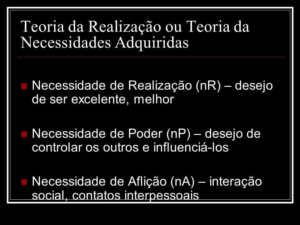 Teoria da Realização ou Teoria da Necessidades Adquiridas Necessidade de Realização (nR) – desejo de ser excelente, melhor Necessidade de Poder (nP) –