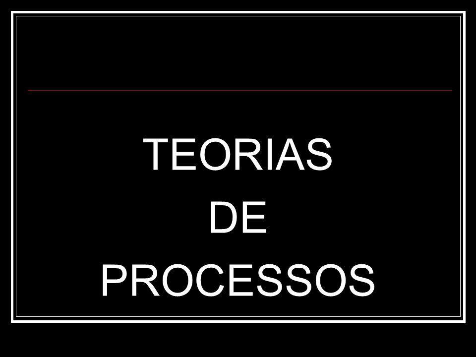 TEORIAS DE PROCESSOS