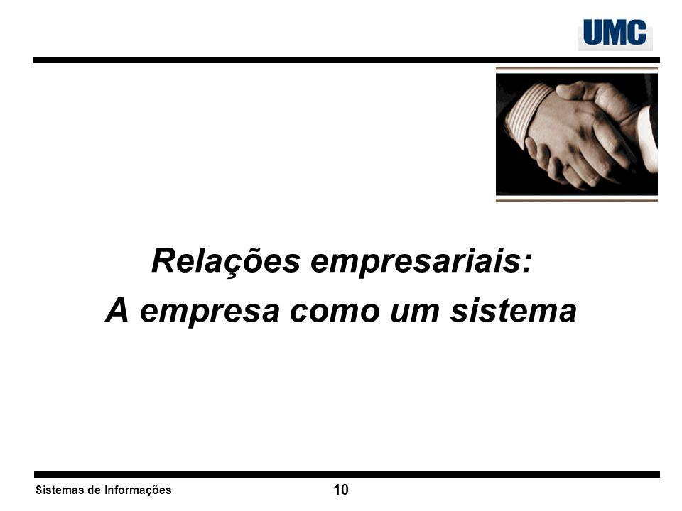 Sistemas de Informações 10 Relações empresariais: A empresa como um sistema