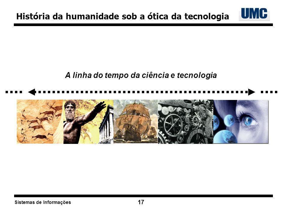 Sistemas de Informações 17 História da humanidade sob a ótica da tecnologia A linha do tempo da ciência e tecnologia