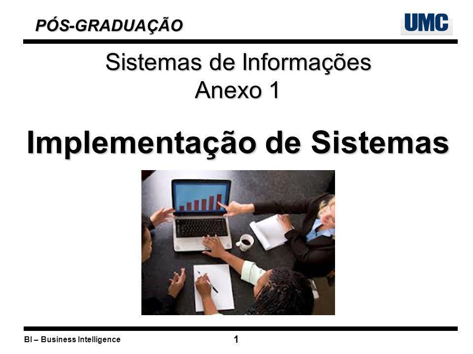 BI – Business Intelligence 1 PÓS-GRADUAÇÃO PÓS-GRADUAÇÃO Sistemas de Informações Anexo 1 Implementação de Sistemas