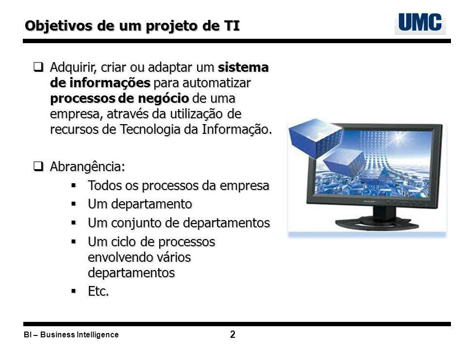BI – Business Intelligence 2 Objetivos de um projeto de TI Adquirir, criar ou adaptar um sistema de informações para automatizar processos de negócio de uma empresa, através da utilização de recursos de Tecnologia da Informação.