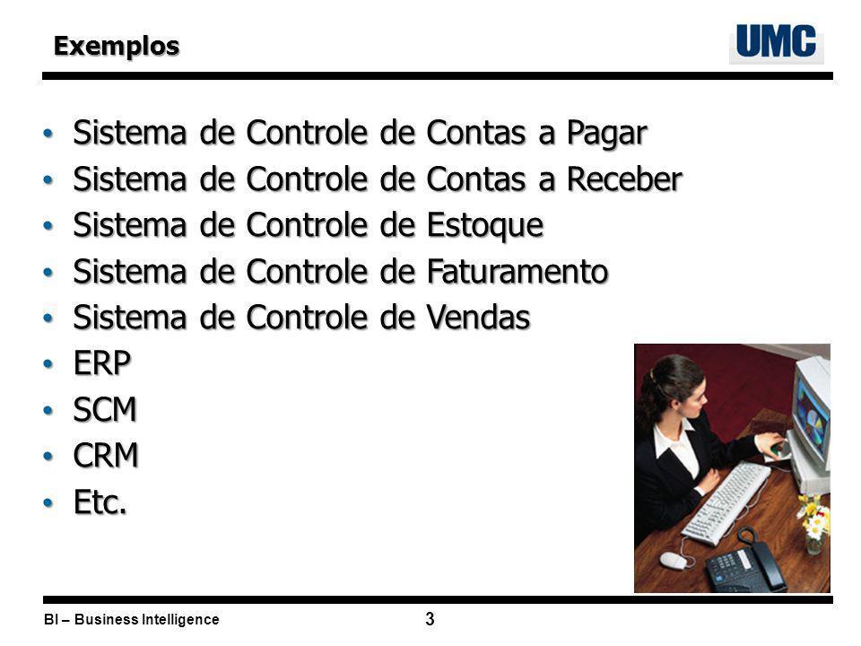 BI – Business Intelligence 3 Exemplos Sistema de Controle de Contas a Pagar Sistema de Controle de Contas a Pagar Sistema de Controle de Contas a Receber Sistema de Controle de Contas a Receber Sistema de Controle de Estoque Sistema de Controle de Estoque Sistema de Controle de Faturamento Sistema de Controle de Faturamento Sistema de Controle de Vendas Sistema de Controle de Vendas ERP ERP SCM SCM CRM CRM Etc.