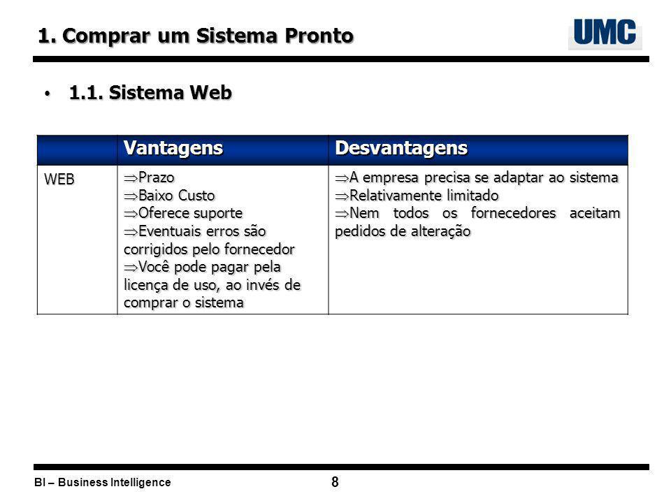 BI – Business Intelligence 8 1.Comprar um Sistema Pronto 1.1.