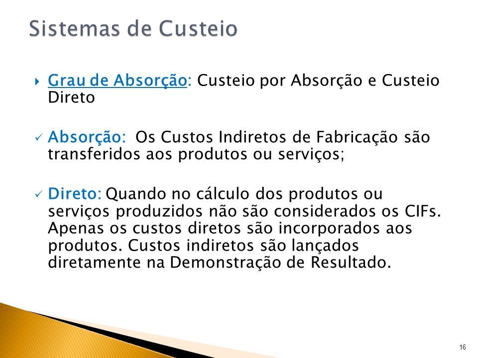 Grau de Absorção: Custeio por Absorção e Custeio Direto Absorção: Os Custos Indiretos de Fabricação são transferidos aos produtos ou serviços; Direto: