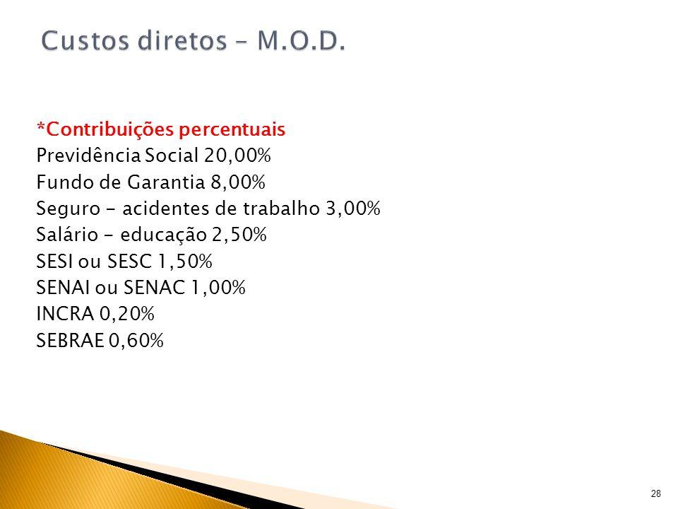 *Contribuições percentuais Previdência Social 20,00% Fundo de Garantia 8,00% Seguro - acidentes de trabalho 3,00% Salário - educação 2,50% SESI ou SES
