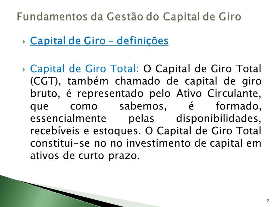 Capital de Giro – definições Capital de Giro Líquido: O Capital de Giro Líquido (CGL) é a diferença entre o Ativo Circulante e o Passivo Circulante da empresa obtido da seguinte forma: CGL = AC – PC.
