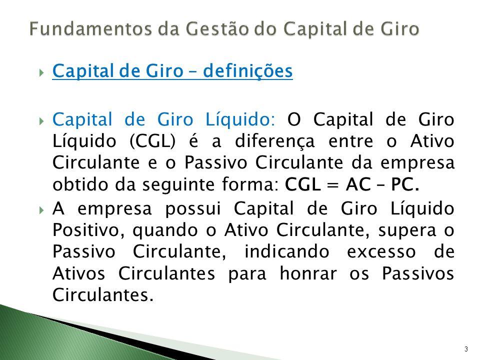 Capital de Giro – definições Nesta situação, o Capital de Giro Líquido representa a parcela do Ativo Circulante, que está sendo financiada com recursos de longo prazo (exigível a longo prazo e/ou patrimônio líquido).