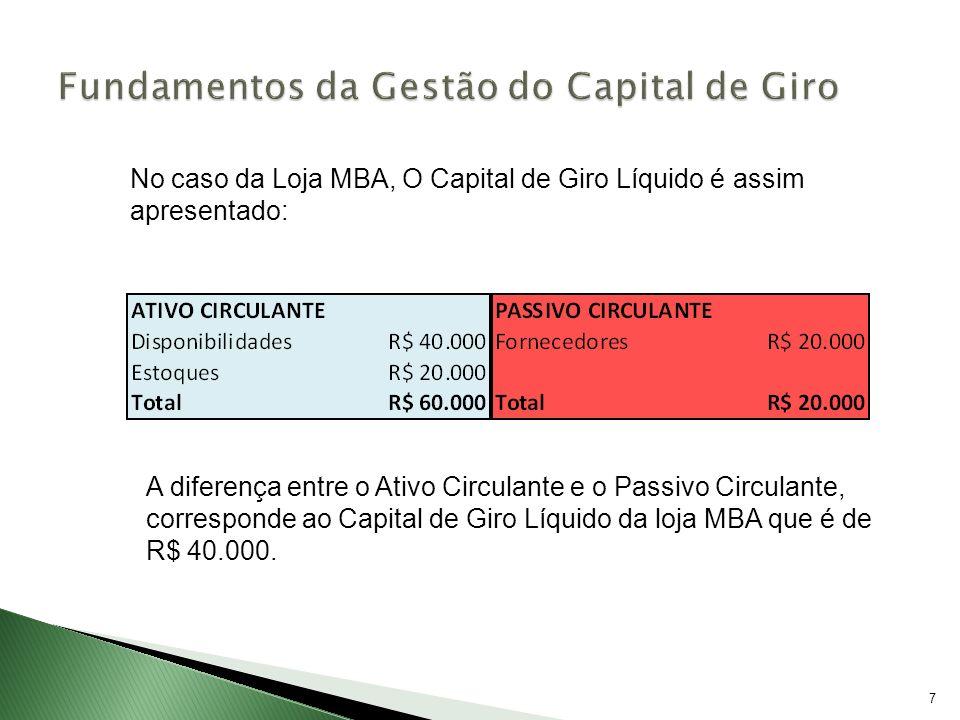 Capital de Giro Operacional A gestão do Capital de Giro pode ser dividida em gestão do capital de giro operacional, gestão do capital de giro financeiro e gestão integrada do capital de giro.