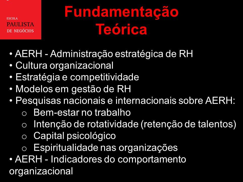 Fundamentação Teórica AERH - Administração estratégica de RH Cultura organizacional Estratégia e competitividade Modelos em gestão de RH Pesquisas nac