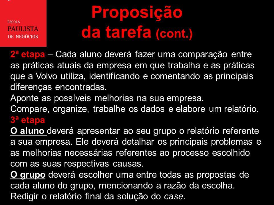 Proposição da tarefa (cont.) 4ª etapa Em 05/11 O grupo escolherá uma entre todas as propostas de cada aluno do grupo, mencionando a razão da escolha.