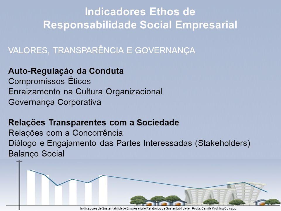 Indicadores de Sustentabilidade Empresarial e Relatórios de Sustentabilidade - Profa. Camila Krohling Colnago VALORES, TRANSPARÊNCIA E GOVERNANÇA Auto