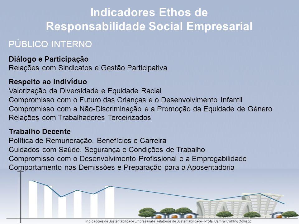 Indicadores de Sustentabilidade Empresarial e Relatórios de Sustentabilidade - Profa. Camila Krohling Colnago PÚBLICO INTERNO Diálogo e Participação R