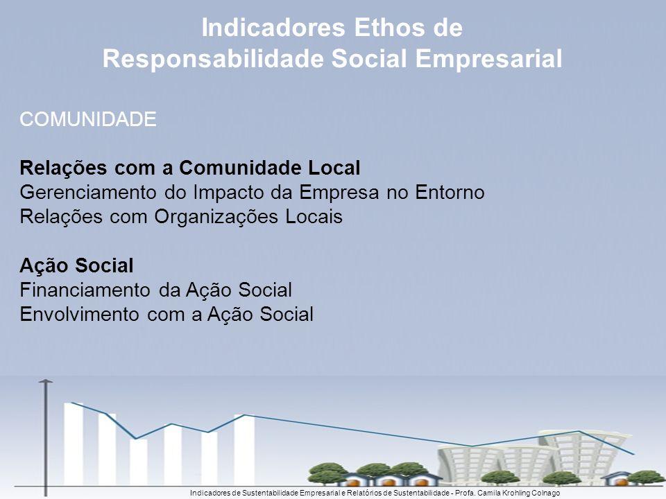 Indicadores de Sustentabilidade Empresarial e Relatórios de Sustentabilidade - Profa. Camila Krohling Colnago COMUNIDADE Relações com a Comunidade Loc