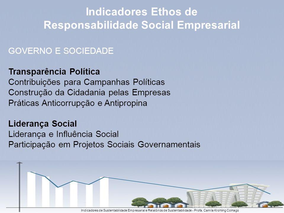 Indicadores de Sustentabilidade Empresarial e Relatórios de Sustentabilidade - Profa. Camila Krohling Colnago GOVERNO E SOCIEDADE Transparência Políti