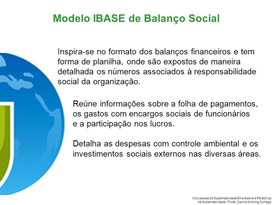 Indicadores de Sustentabilidade Empresarial e Relatórios de Sustentabilidade - Profa. Camila Krohling Colnago Modelo IBASE de Balanço Social Inspira-s