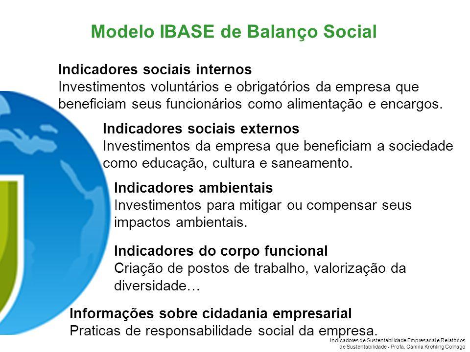 Indicadores de Sustentabilidade Empresarial e Relatórios de Sustentabilidade - Profa. Camila Krohling Colnago Modelo IBASE de Balanço Social Indicador