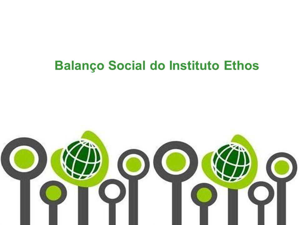 Indicadores de Sustentabilidade Empresarial e Relatórios de Sustentabilidade - Profa. Camila Krohling Colnago Balanço Social do Instituto Ethos