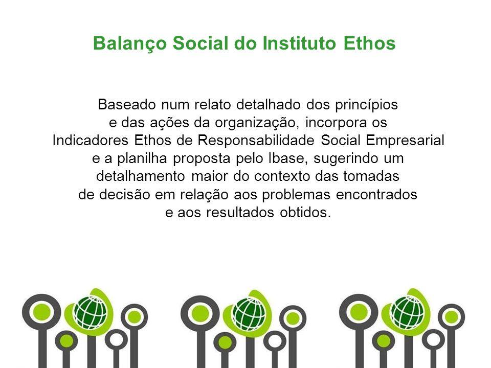 Indicadores de Sustentabilidade Empresarial e Relatórios de Sustentabilidade - Profa. Camila Krohling Colnago Baseado num relato detalhado dos princíp