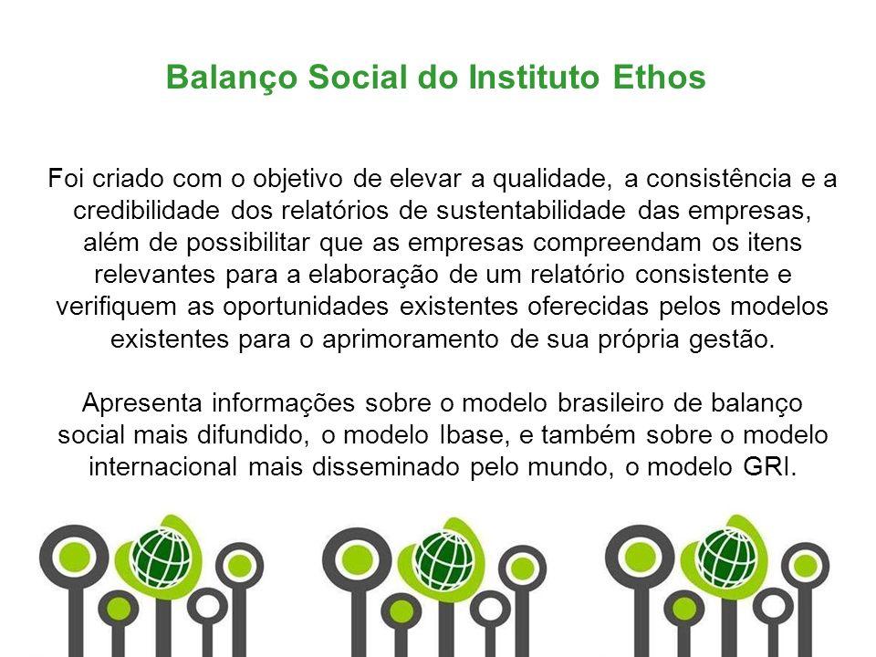 Indicadores de Sustentabilidade Empresarial e Relatórios de Sustentabilidade - Profa. Camila Krohling Colnago Foi criado com o objetivo de elevar a qu