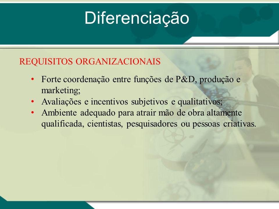 REQUISITOS ORGANIZACIONAIS Forte coordenação entre funções de P&D, produção e marketing; Avaliações e incentivos subjetivos e qualitativos; Ambiente a