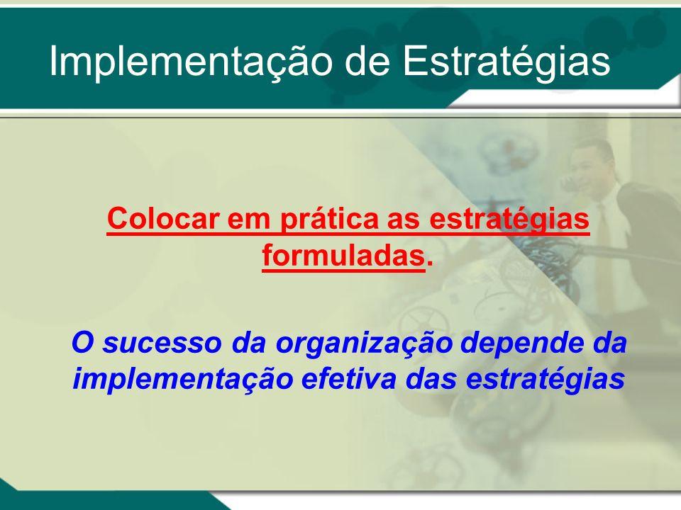 Implementação de Estratégias Colocar em prática as estratégias formuladas. O sucesso da organização depende da implementação efetiva das estratégias