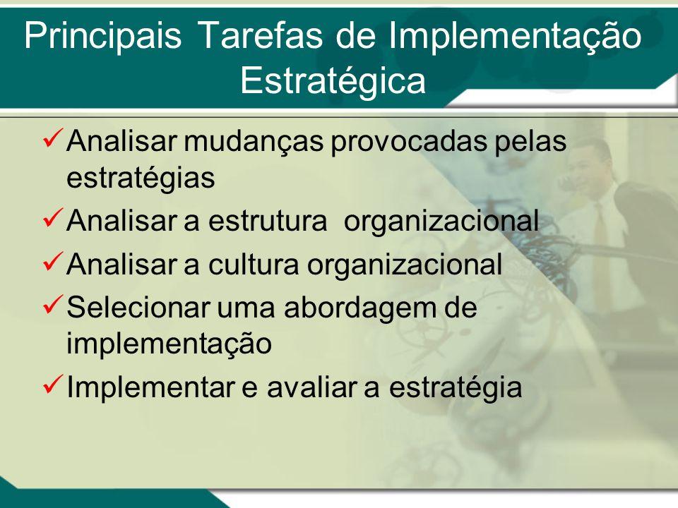 Principais Tarefas de Implementação Estratégica Analisar mudanças provocadas pelas estratégias Analisar a estrutura organizacional Analisar a cultura