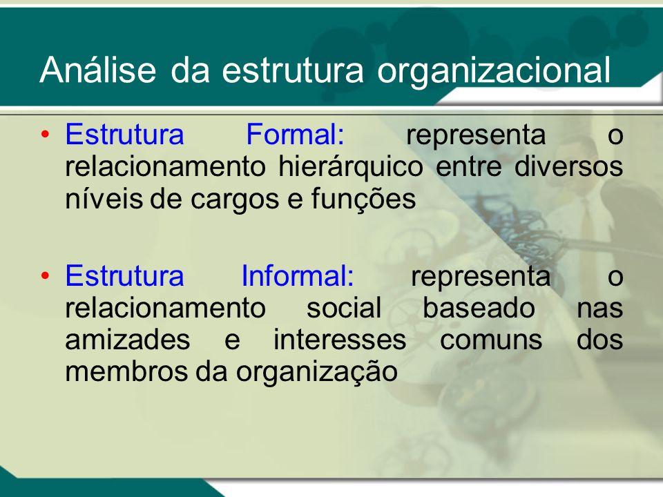 Análise da estrutura organizacional Estrutura Formal: representa o relacionamento hierárquico entre diversos níveis de cargos e funções Estrutura Info