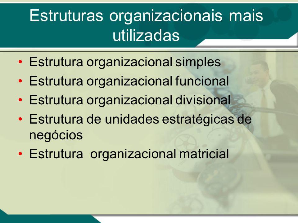 Estruturas organizacionais mais utilizadas Estrutura organizacional simples Estrutura organizacional funcional Estrutura organizacional divisional Est
