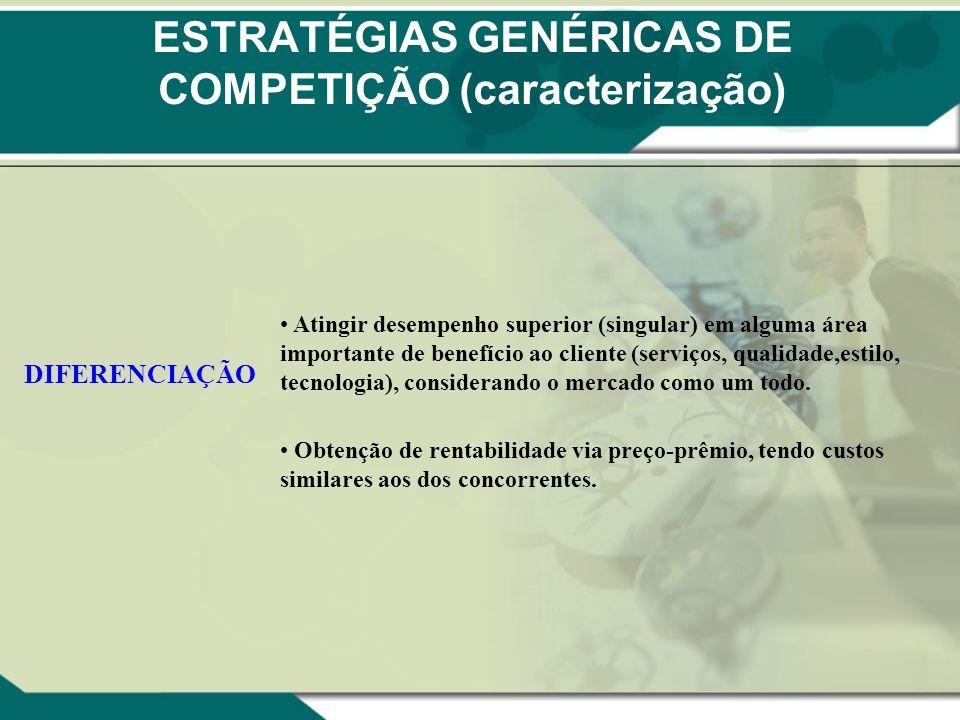 ESTRATÉGIAS GENÉRICAS DE COMPETIÇÃO (caracterização) DIFERENCIAÇÃO Atingir desempenho superior (singular) em alguma área importante de benefício ao cl