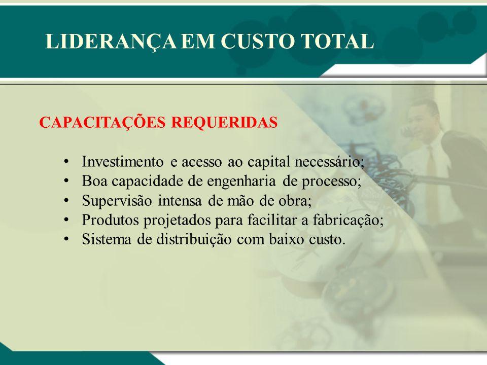 LIDERANÇA EM CUSTO TOTAL REQUISITOS ORGANIZACIONAIS Controle de custo rígido; Relatórios de controle frequentes e detalhados; Organização e responsabilidades estruturadas; Incentivos baseados em metas quantitativas.