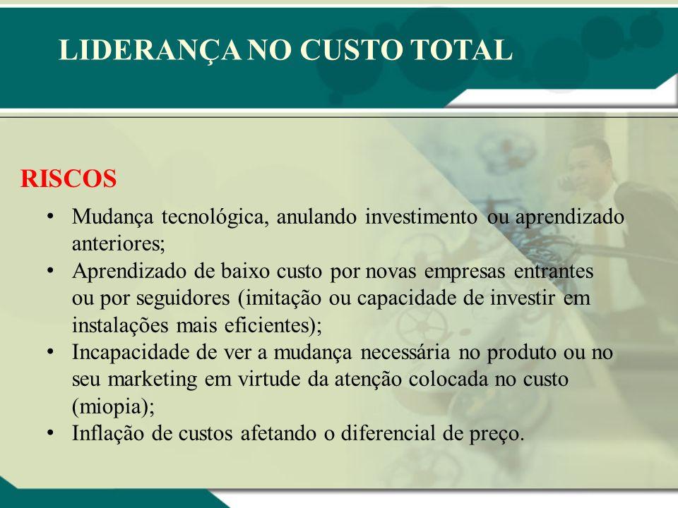 Tipos de Diferenciação: Produto; Processo.