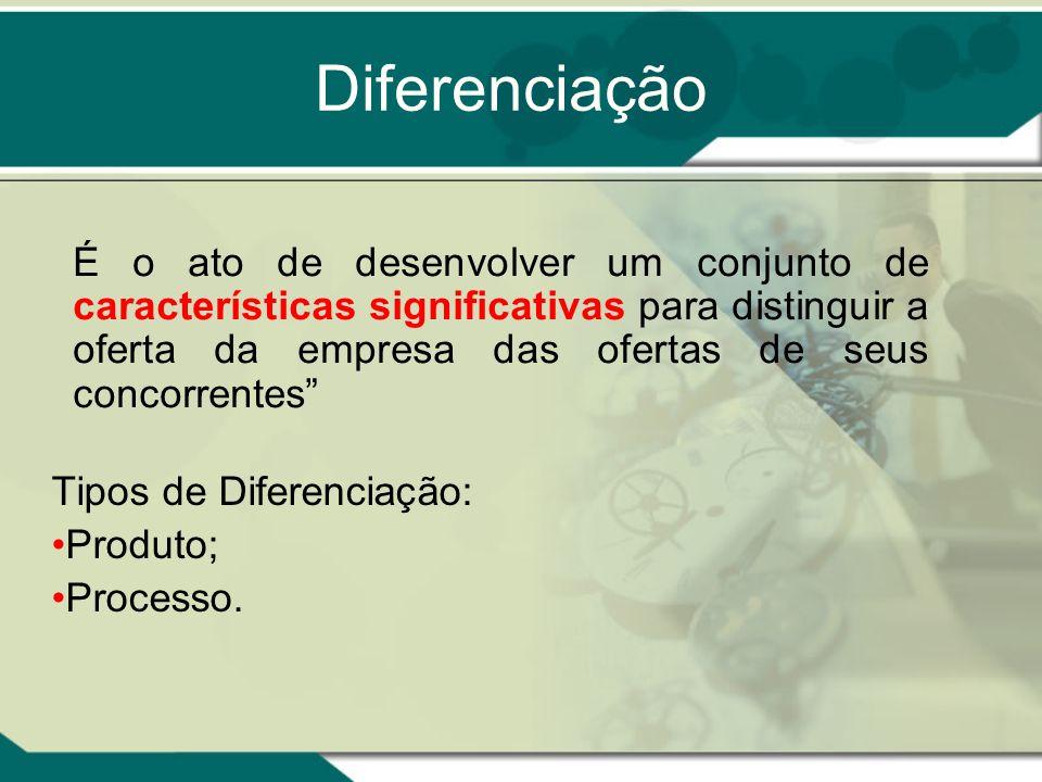 Tipos de Diferenciação: Produto; Processo. É o ato de desenvolver um conjunto de características significativas para distinguir a oferta da empresa da