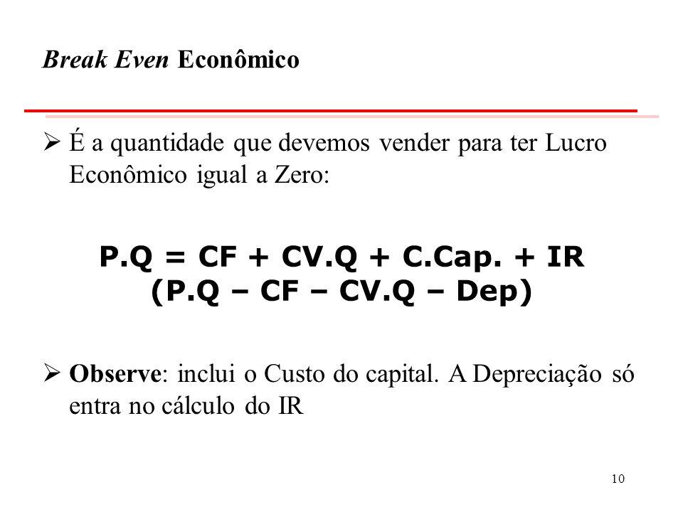 Break Even Econômico É a quantidade que devemos vender para ter Lucro Econômico igual a Zero: P.Q = CF + CV.Q + C.Cap. + IR (P.Q – CF – CV.Q – Dep) Ob
