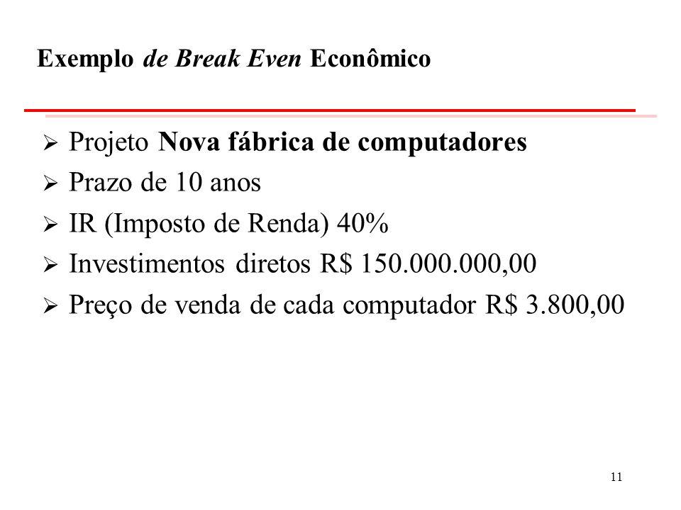 Exemplo de Break Even Econômico Projeto Nova fábrica de computadores Prazo de 10 anos IR (Imposto de Renda) 40% Investimentos diretos R$ 150.000.000,0