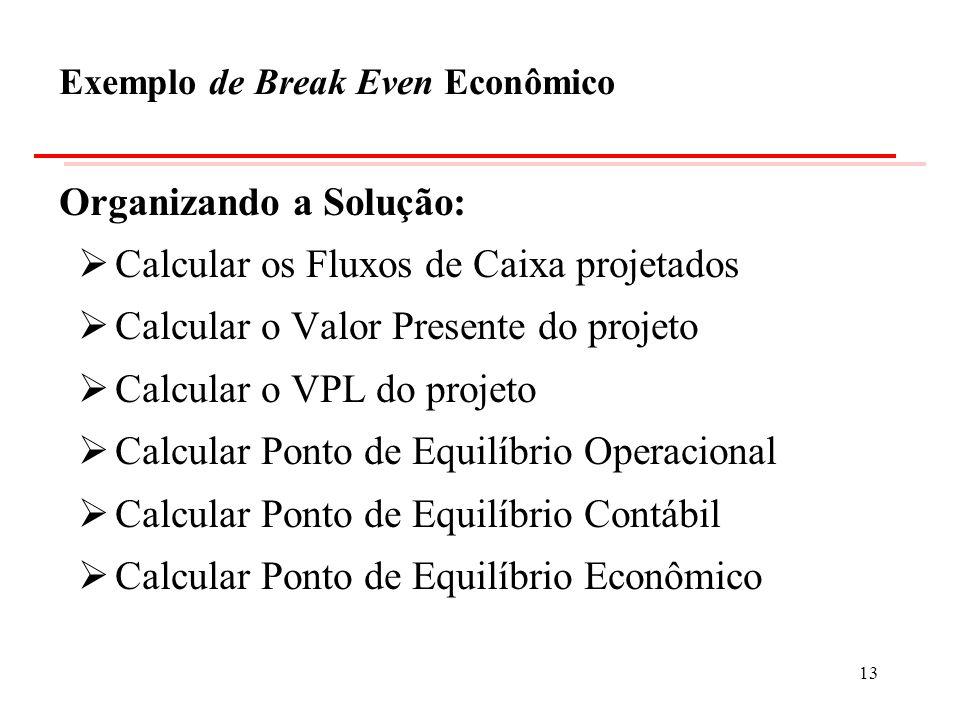 Organizando a Solução: Calcular os Fluxos de Caixa projetados Calcular o Valor Presente do projeto Calcular o VPL do projeto Calcular Ponto de Equilíb