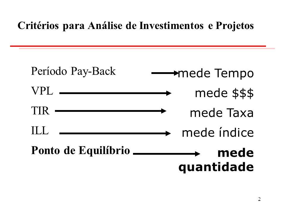 Período Pay-Back VPL TIR ILL Ponto de Equilíbrio Critérios para Análise de Investimentos e Projetos mede Tempo mede $$$ mede Taxa mede índice mede qua