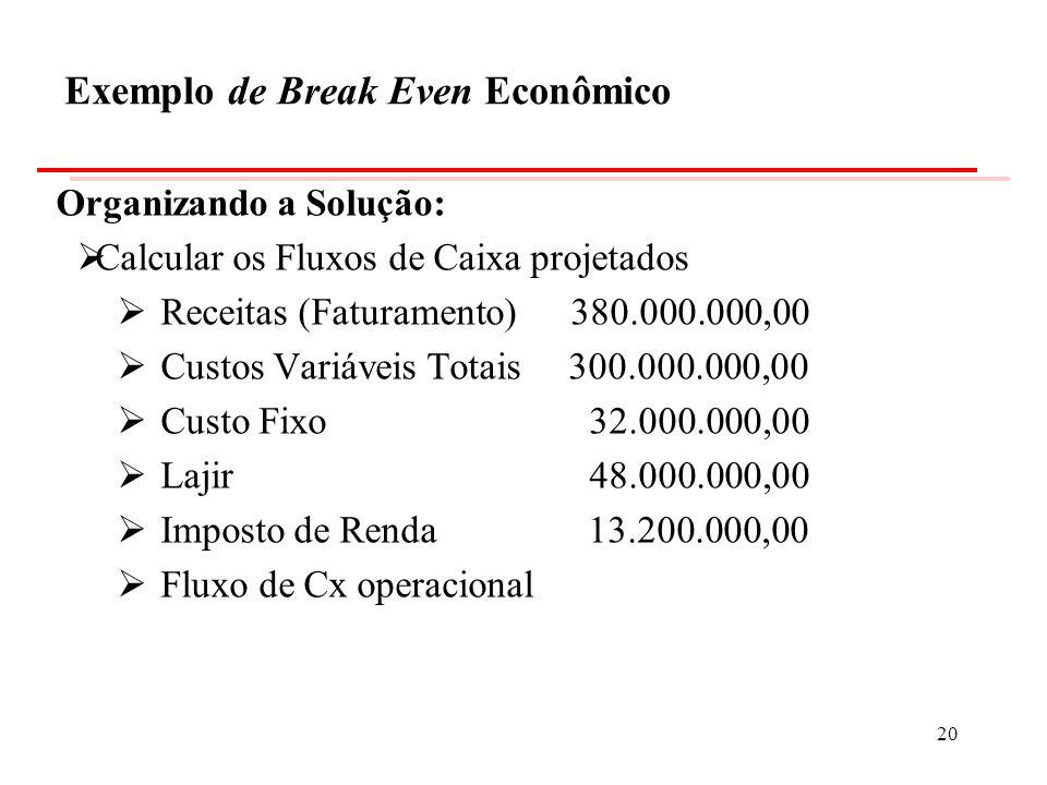 Organizando a Solução: Calcular os Fluxos de Caixa projetados Receitas (Faturamento) 380.000.000,00 Custos Variáveis Totais 300.000.000,00 Custo Fixo