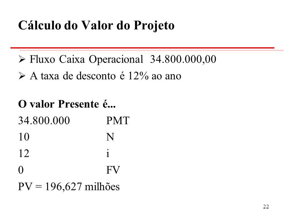 Cálculo do Valor do Projeto Fluxo Caixa Operacional 34.800.000,00 A taxa de desconto é 12% ao ano O valor Presente é... 34.800.000 PMT 10 N 12 i 0FV P