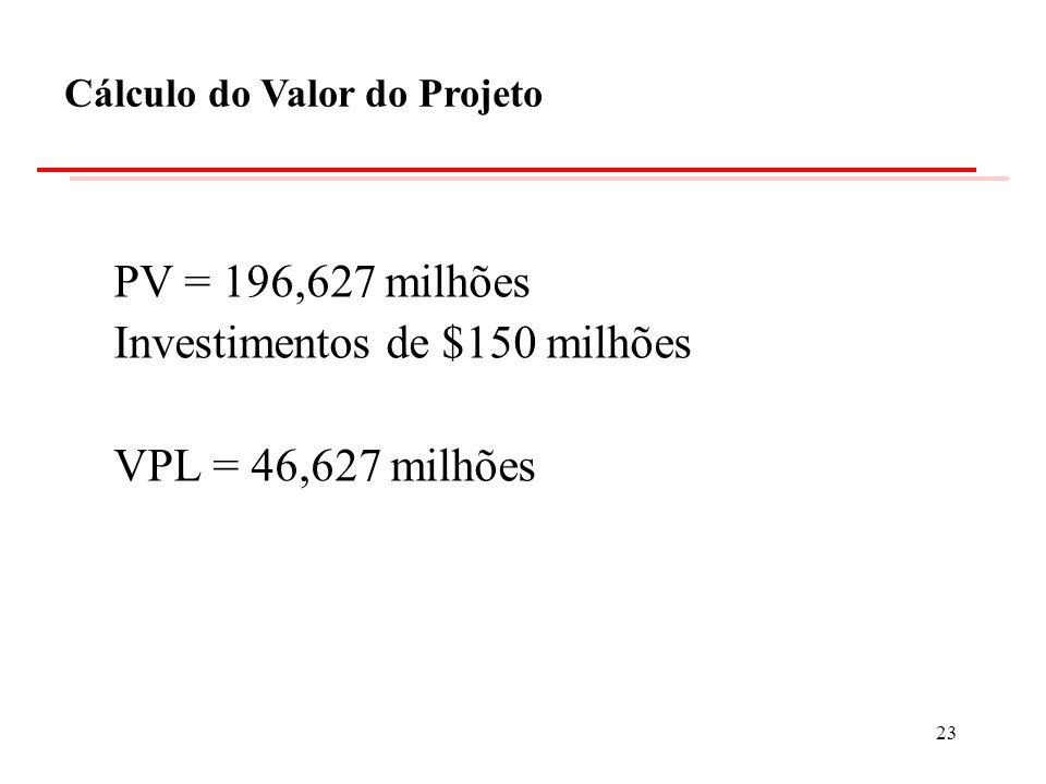 PV = 196,627 milhões Investimentos de $150 milhões VPL = 46,627 milhões Cálculo do Valor do Projeto 23