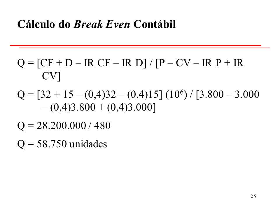 Q = [CF + D – IR CF – IR D] / [P – CV – IR P + IR CV] Q = [32 + 15 – (0,4)32 – (0,4)15] (10 6 ) / [3.800 – 3.000 – (0,4)3.800 + (0,4)3.000] Q = 28.200