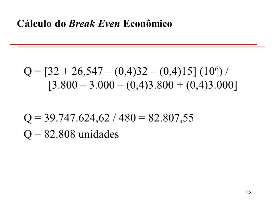Q = [32 + 26,547 – (0,4)32 – (0,4)15] (10 6 ) / [3.800 – 3.000 – (0,4)3.800 + (0,4)3.000] Q = 39.747.624,62 / 480 = 82.807,55 Q = 82.808 unidades Cálc