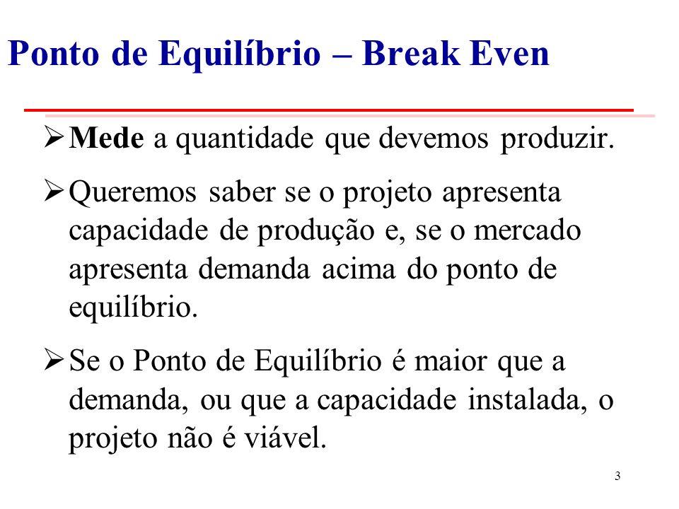 Ponto de Equilíbrio – Break Even Mede a quantidade que devemos produzir. Queremos saber se o projeto apresenta capacidade de produção e, se o mercado
