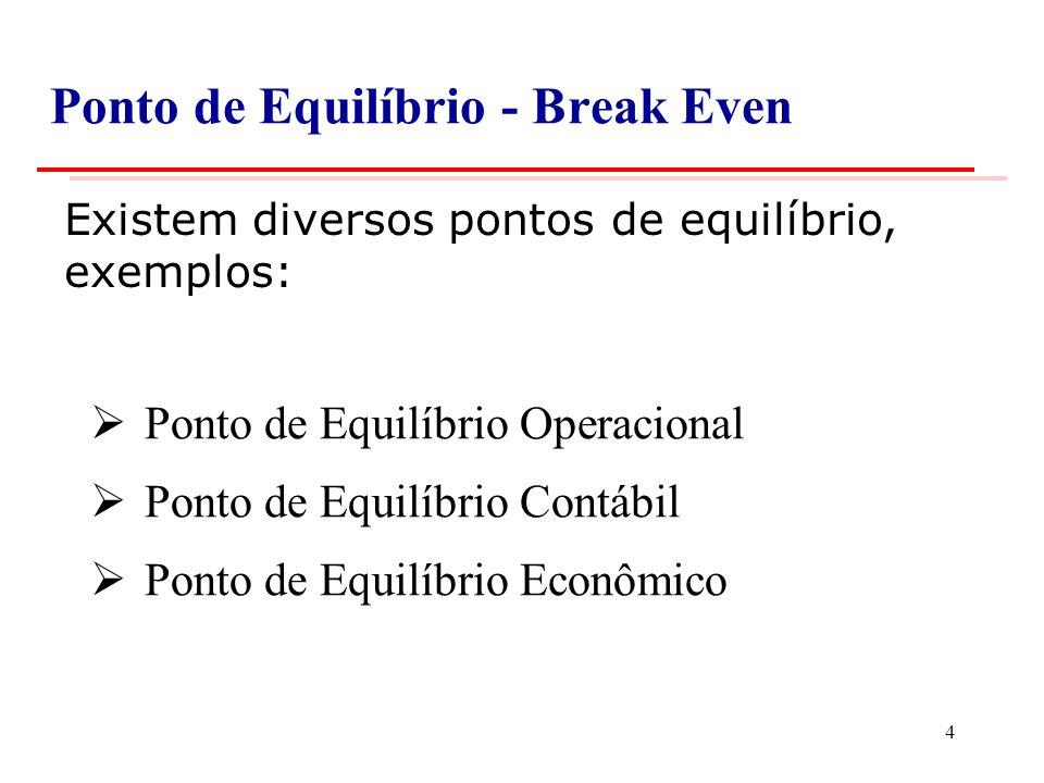 Q = [CF + D – IR CF – IR D] / [P – CV – IR P + IR CV] Q = [32 + 15 – (0,4)32 – (0,4)15] (10 6 ) / [3.800 – 3.000 – (0,4)3.800 + (0,4)3.000] Q = 28.200.000 / 480 Q = 58.750 unidades Cálculo do Break Even Contábil 25