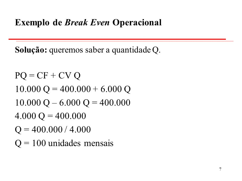 Solução: queremos saber a quantidade Q. PQ = CF + CV Q 10.000 Q = 400.000 + 6.000 Q 10.000 Q – 6.000 Q = 400.000 4.000 Q = 400.000 Q = 400.000 / 4.000