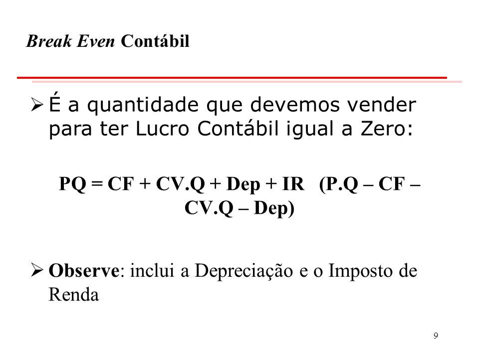 Break Even Contábil PQ = CF + CV.Q + Dep + IR (P.Q – CF – CV.Q – Dep) É a quantidade que devemos vender para ter Lucro Contábil igual a Zero: Observe: