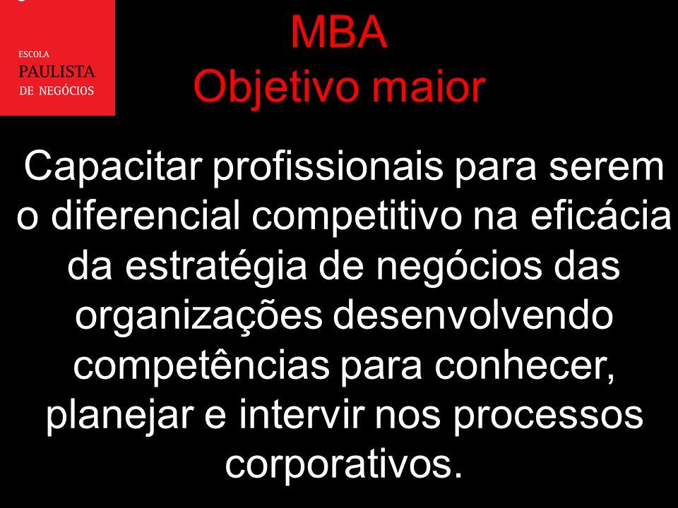 MBA Objetivo maior Capacitar profissionais para serem o diferencial competitivo na eficácia da estratégia de negócios das organizações desenvolvendo competências para conhecer, planejar e intervir nos processos corporativos.